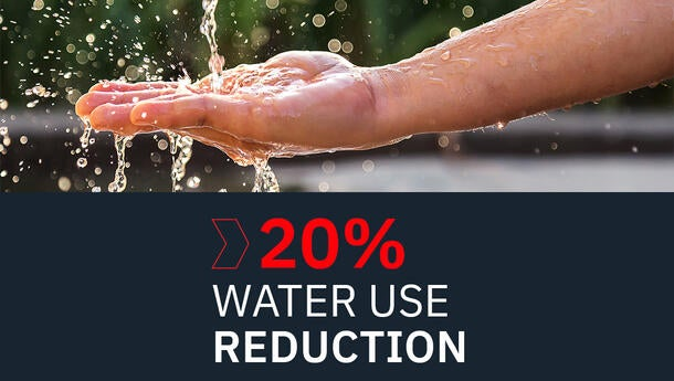 20% Water Use Reduction