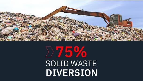 75% Solid Waste Diversion